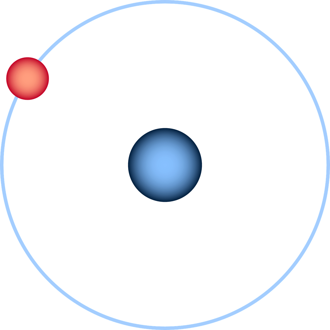 Pontes de hidrogênio: o que são, exemplos e mais!