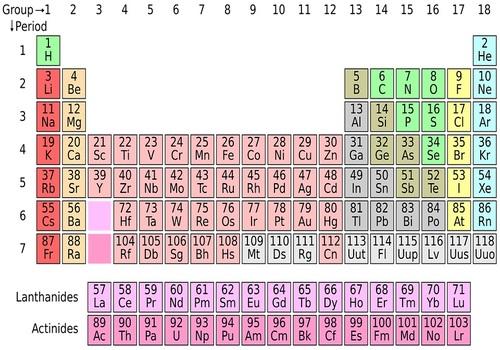 tabela periódica